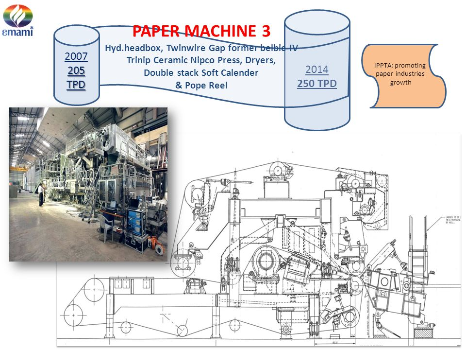 2014 250 TPD. 2007. 205 TPD. PAPER MACHINE 3. Hyd.headbox, Twinwire Gap former belbie IV. Trinip Ceramic Nipco Press, Dryers,