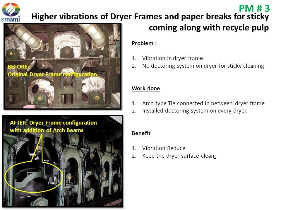 PM # 3 Higher vibrations of Dryer Frames and paper breaks for sticky coming along with recycle pulp.