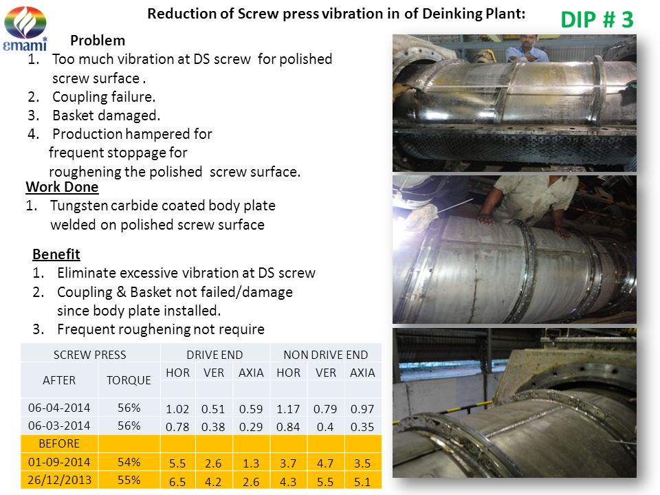 Reduction of Screw press vibration in of Deinking Plant: