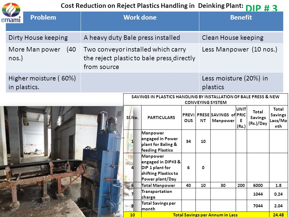 DIP # 3 Cost Reduction on Reject Plastics Handling in Deinking Plant: