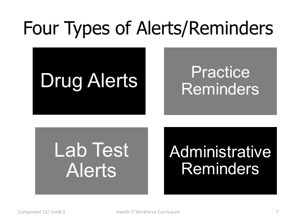 Four Types of Alerts/Reminders