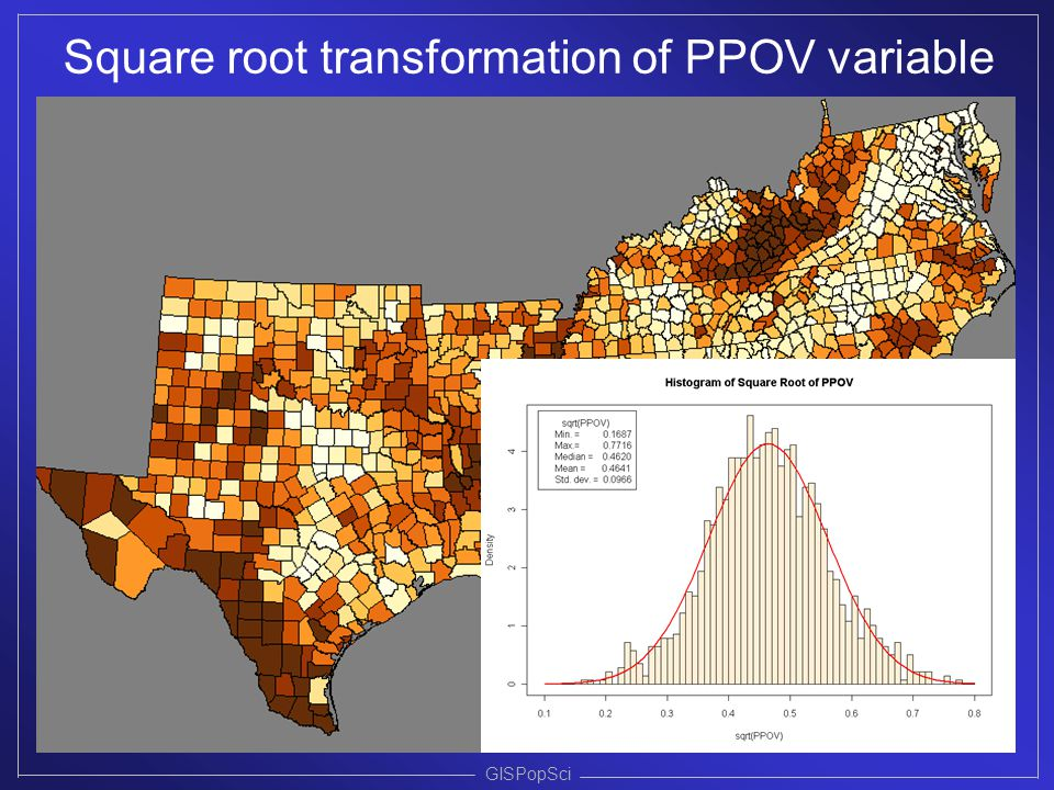 Square root transformation of PPOV variable