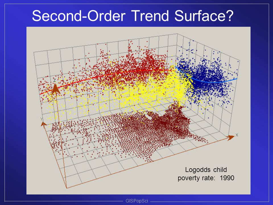 Logodds child poverty rate: 1990