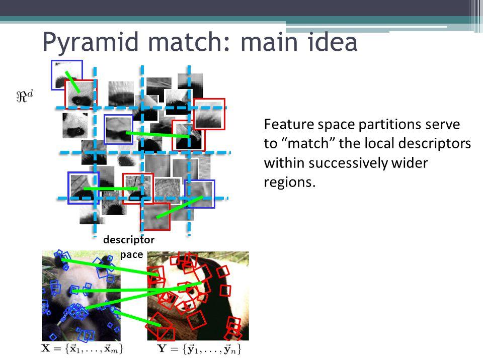 Pyramid match: main idea