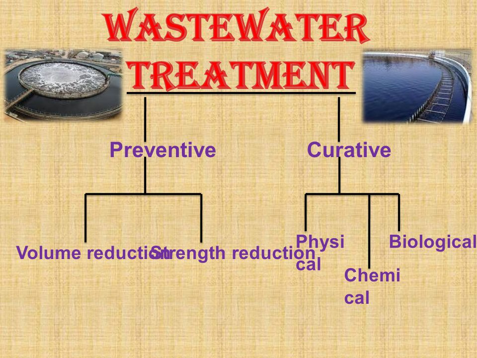 WASTEWATER TREATMENT Preventive Curative Physical Biological