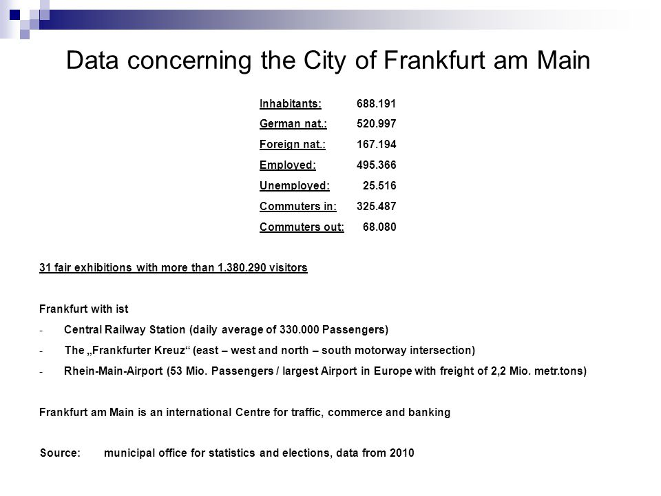 Data concerning the City of Frankfurt am Main