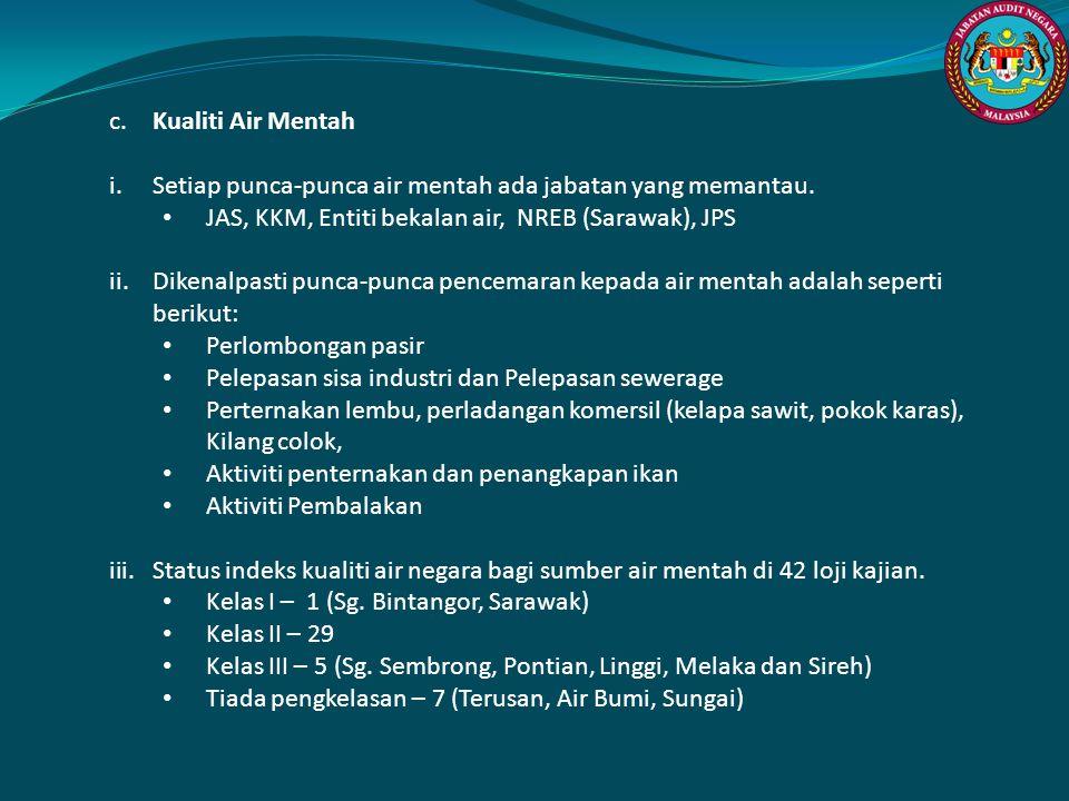 c. Kualiti Air Mentah Setiap punca-punca air mentah ada jabatan yang memantau. JAS, KKM, Entiti bekalan air, NREB (Sarawak), JPS.