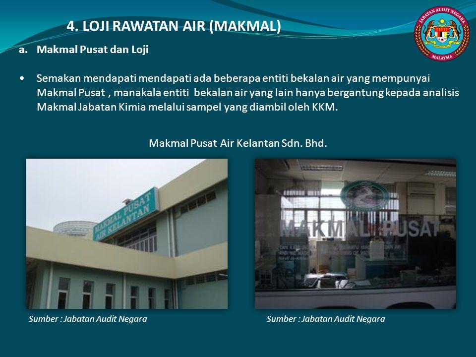 Makmal Pusat Air Kelantan Sdn. Bhd.