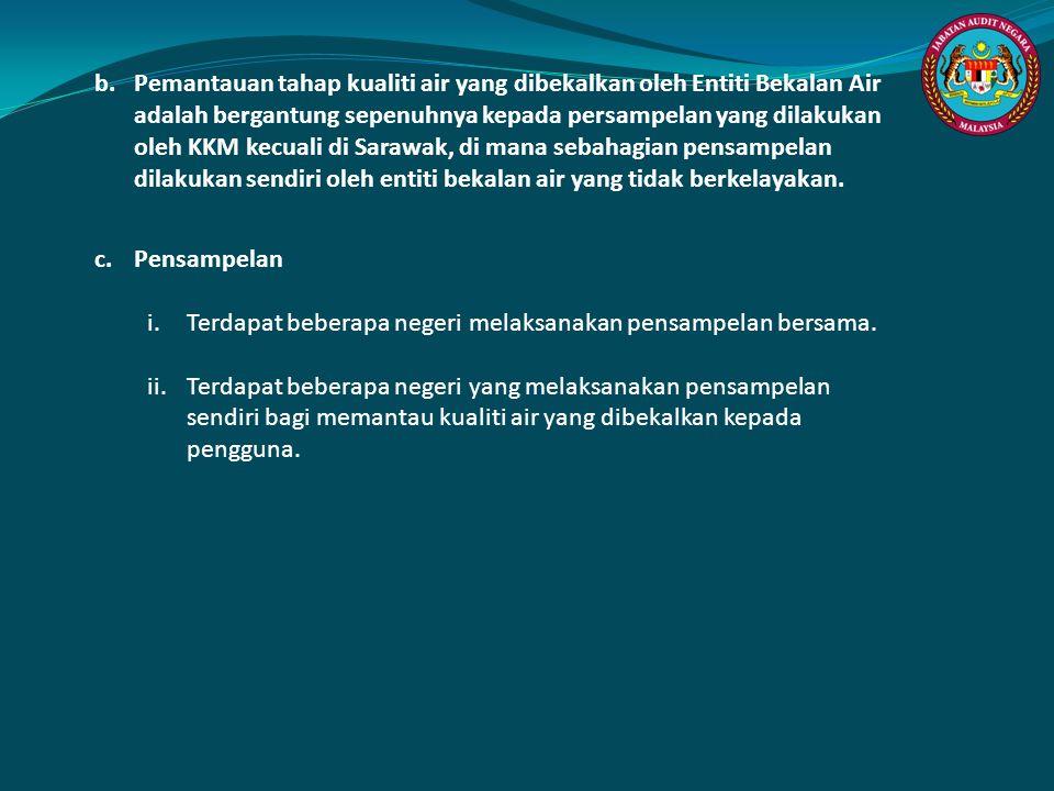 Pemantauan tahap kualiti air yang dibekalkan oleh Entiti Bekalan Air adalah bergantung sepenuhnya kepada persampelan yang dilakukan oleh KKM kecuali di Sarawak, di mana sebahagian pensampelan dilakukan sendiri oleh entiti bekalan air yang tidak berkelayakan.