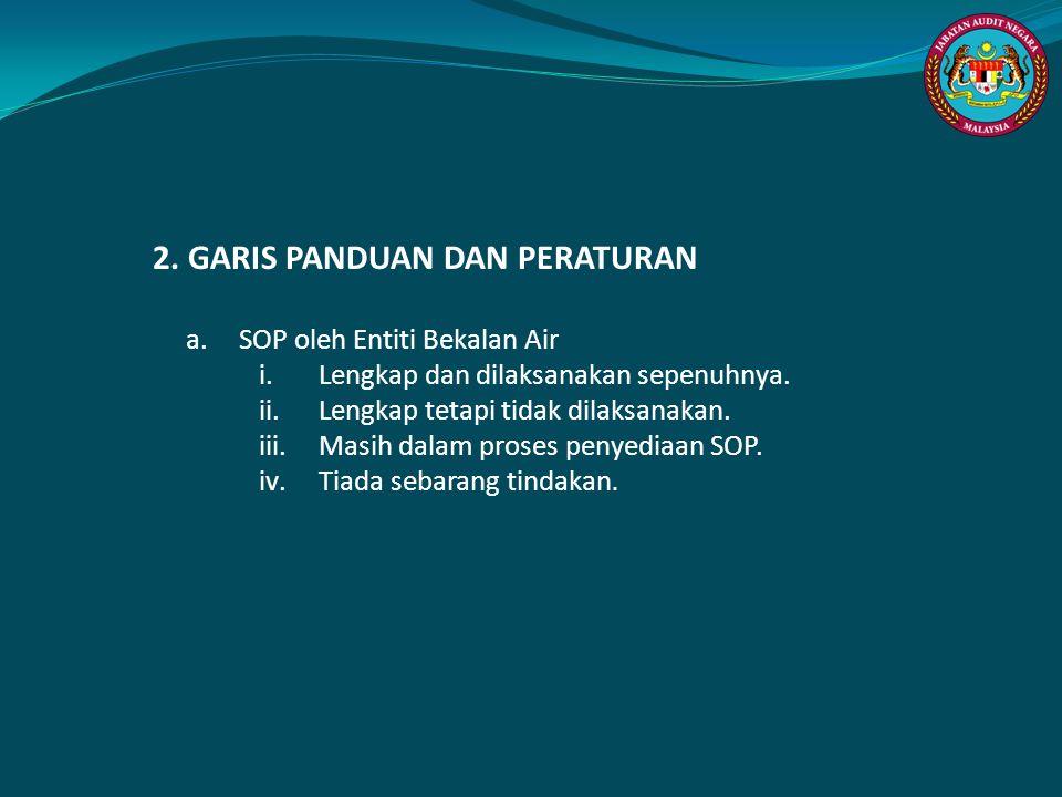 2. GARIS PANDUAN DAN PERATURAN
