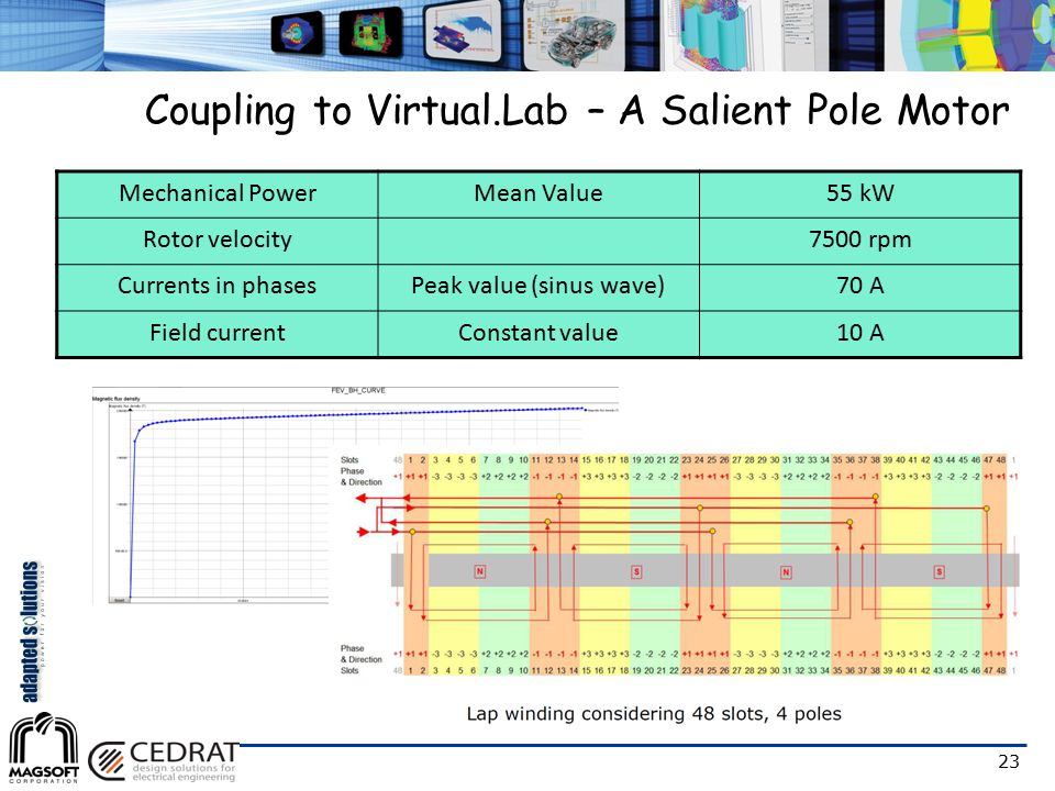 Coupling to Virtual.Lab – A Salient Pole Motor