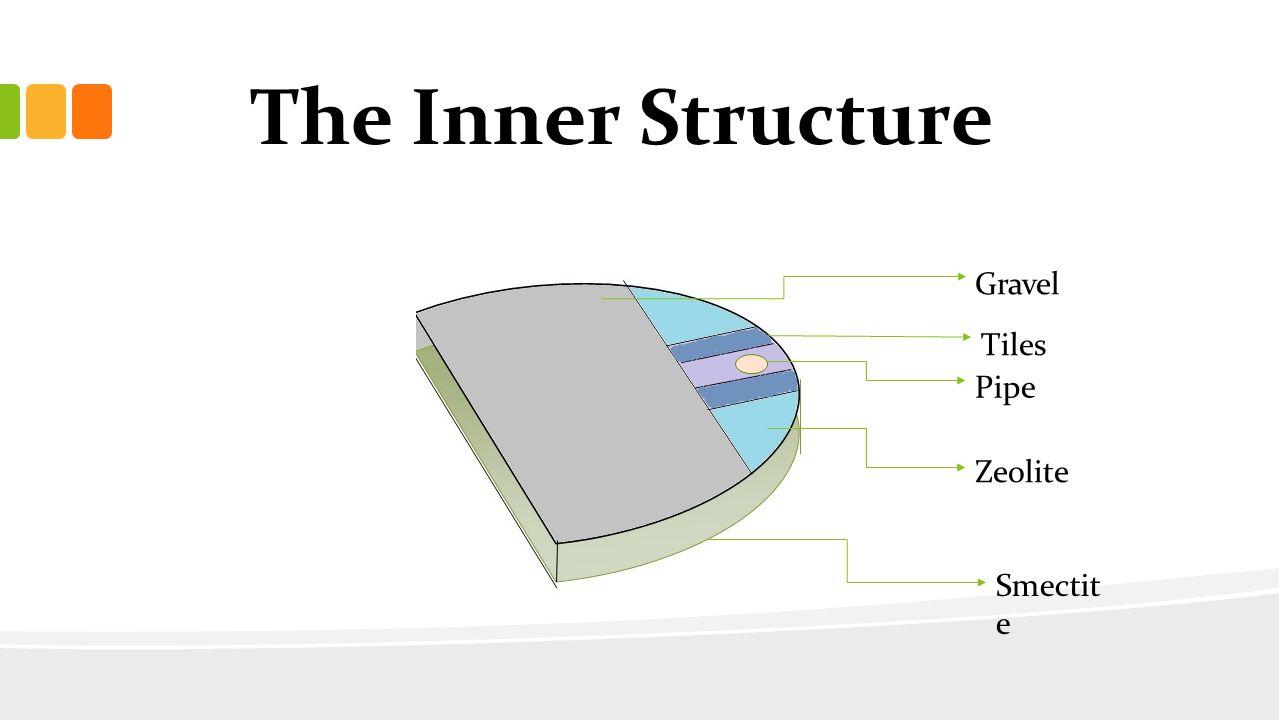 The Inner Structure Gravel Tiles Pipe Zeolite Smectite