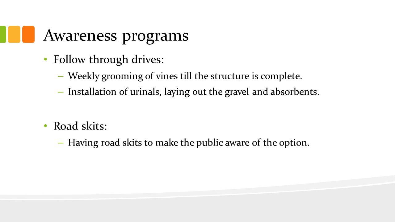 Awareness programs Follow through drives: Road skits: