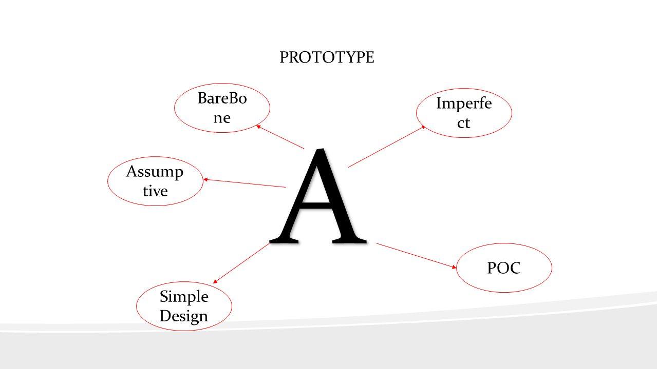 PROTOTYPE BareBone Imperfect A Assumptive POC Simple Design