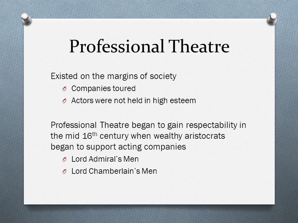 Professional Theatre Existed on the margins of society