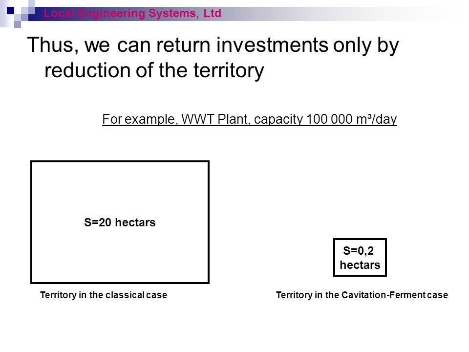 For example, WWT Plant, capacity 100 000 m³/day