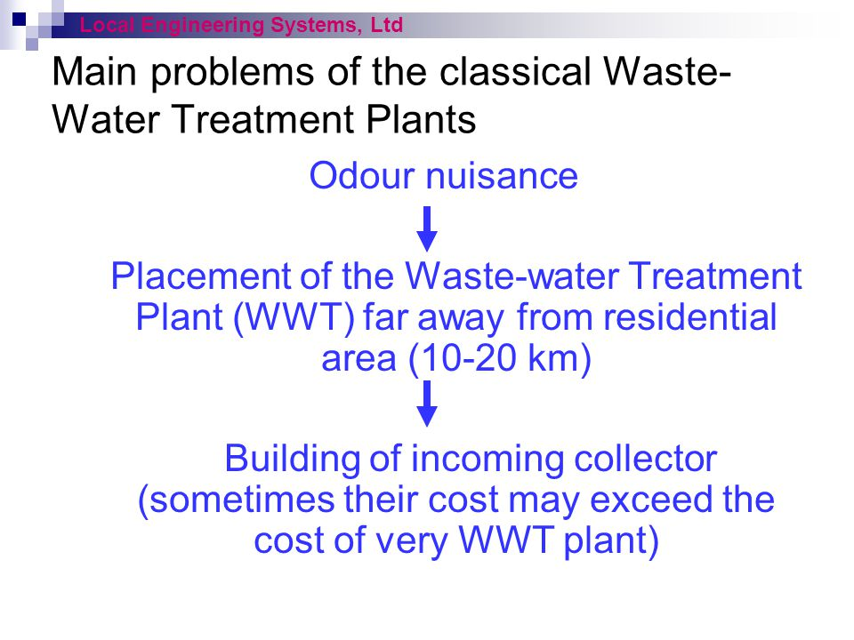 Main problems of the classical Waste-Water Treatment Plants