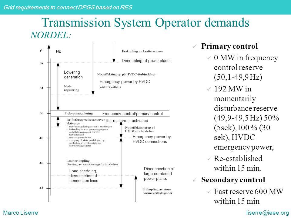 Transmission System Operator demands
