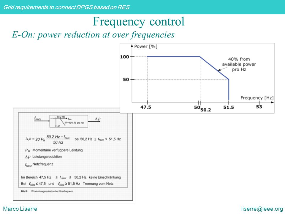 Frequency control E-On: power reduction at over frequencies