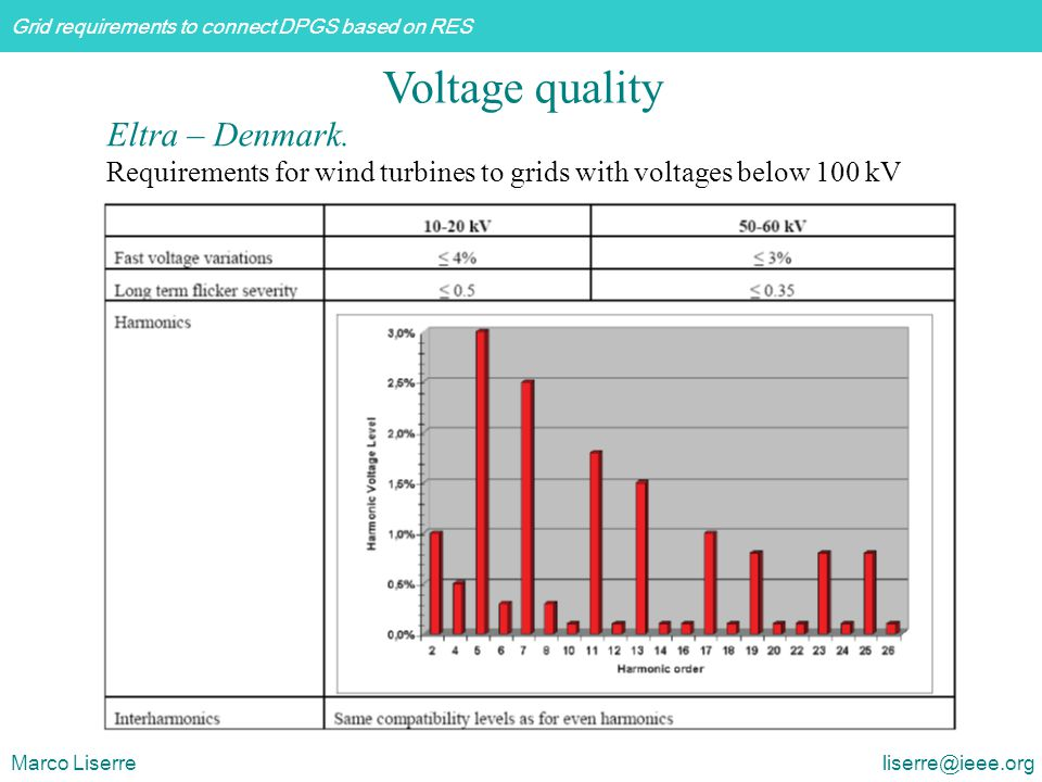 Voltage quality Eltra – Denmark. Requirements for wind turbines to grids with voltages below 100 kV.