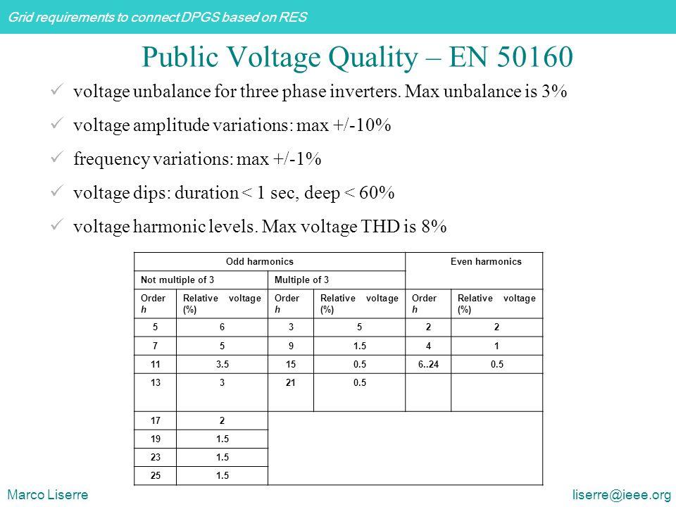 Public Voltage Quality – EN 50160