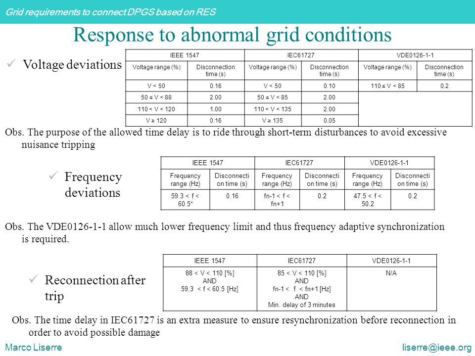 Response to abnormal grid conditions