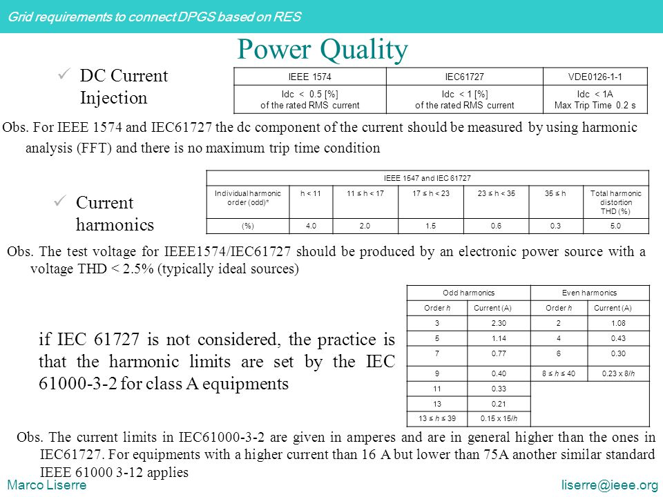 Power Quality DC Current Injection Current harmonics