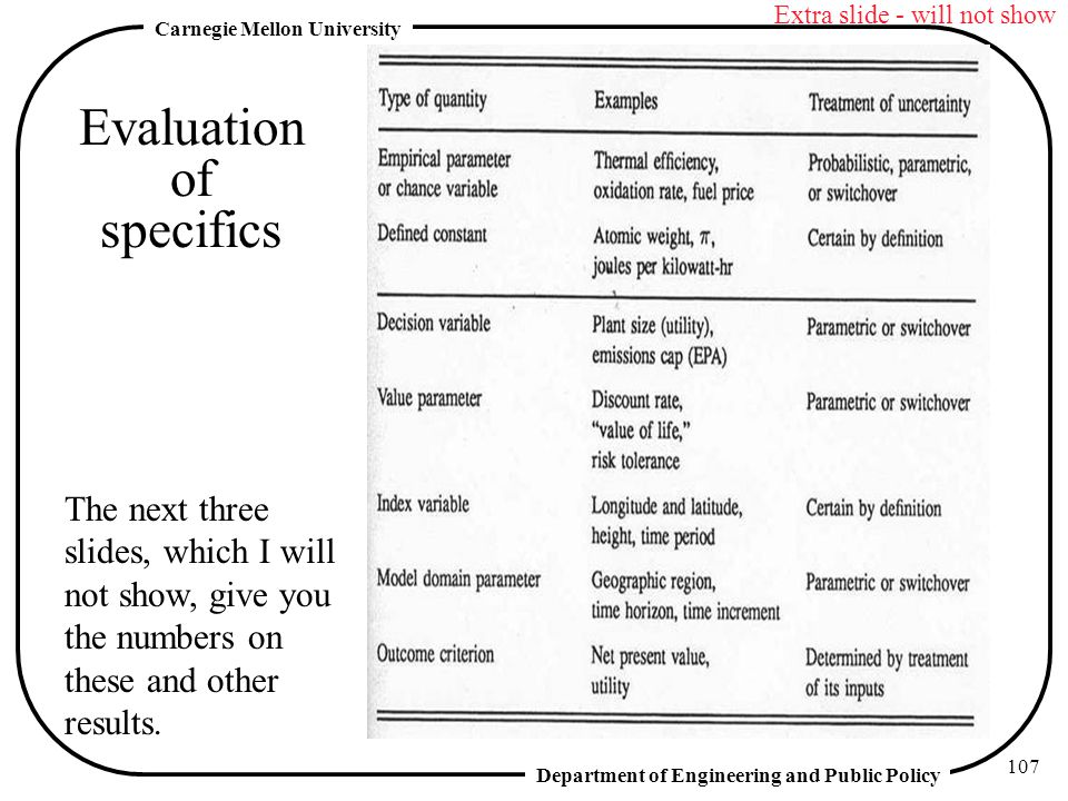 Evaluation of specifics