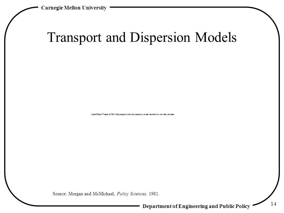 Transport and Dispersion Models