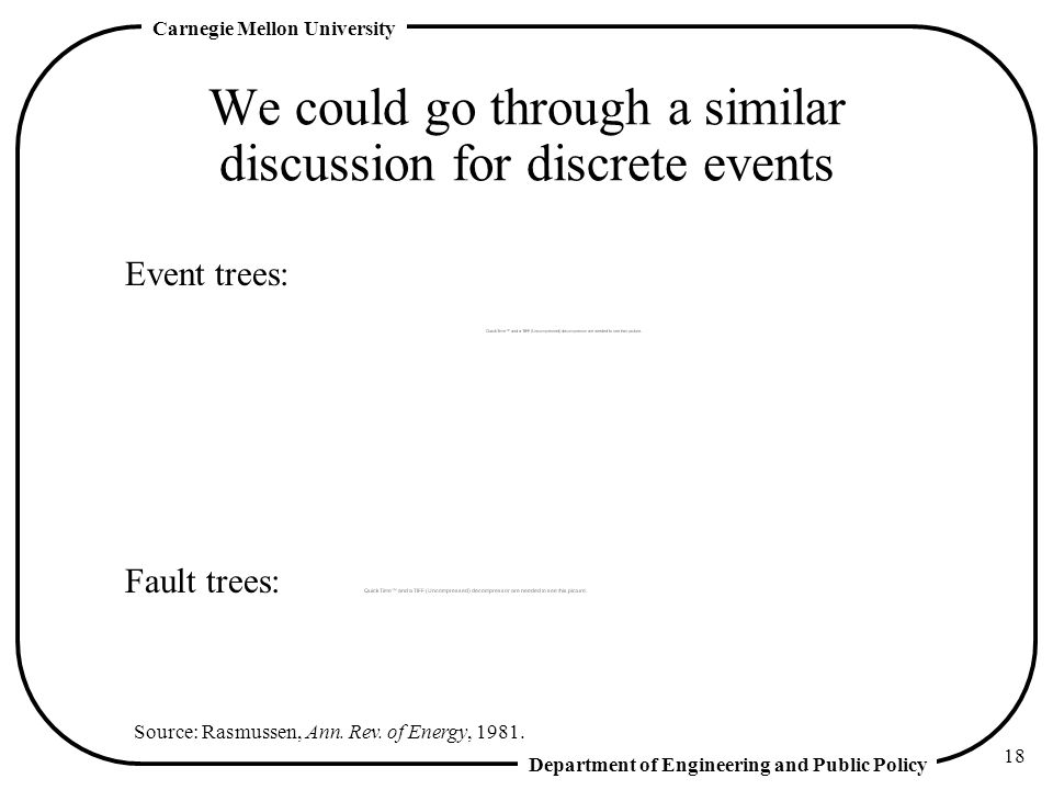 We could go through a similar discussion for discrete events
