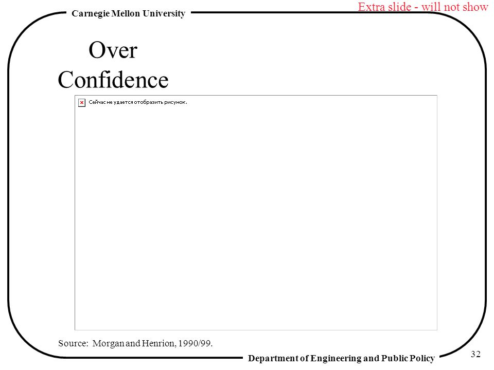 Over Confidence Extra slide - will not show