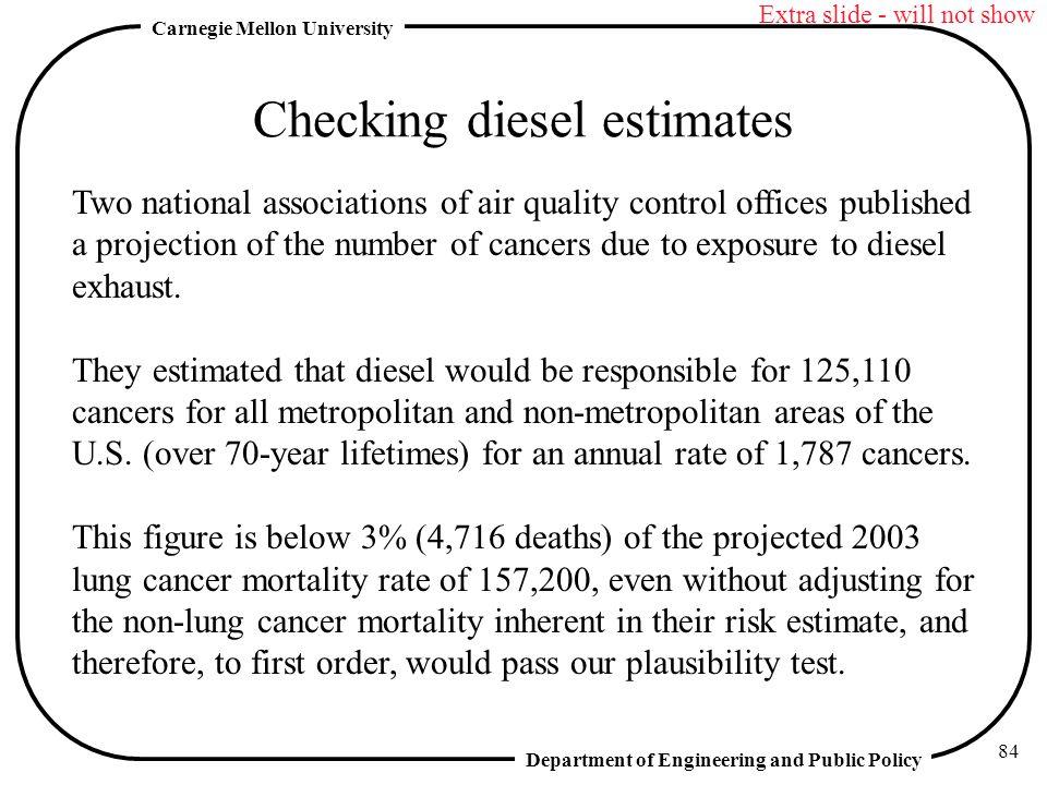Checking diesel estimates
