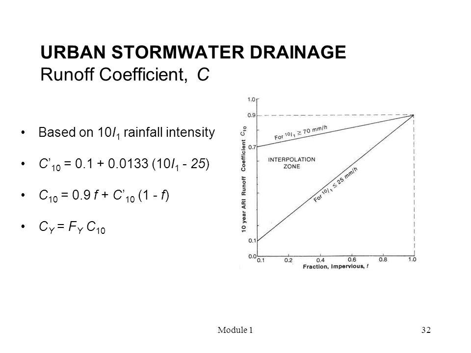 URBAN STORMWATER DRAINAGE Runoff Coefficient, C