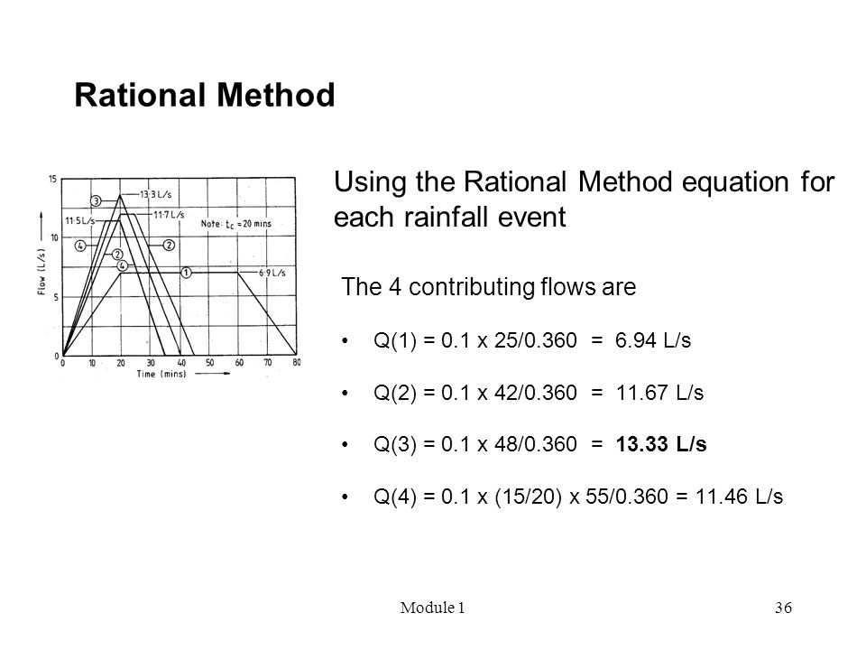 Rational Method Using the Rational Method equation for each rainfall event. The 4 contributing flows are.