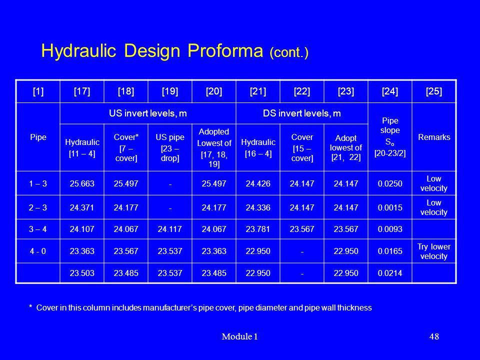 Hydraulic Design Proforma (cont.)