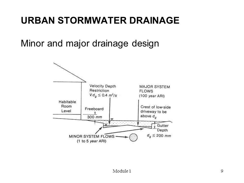 URBAN STORMWATER DRAINAGE Minor and major drainage design