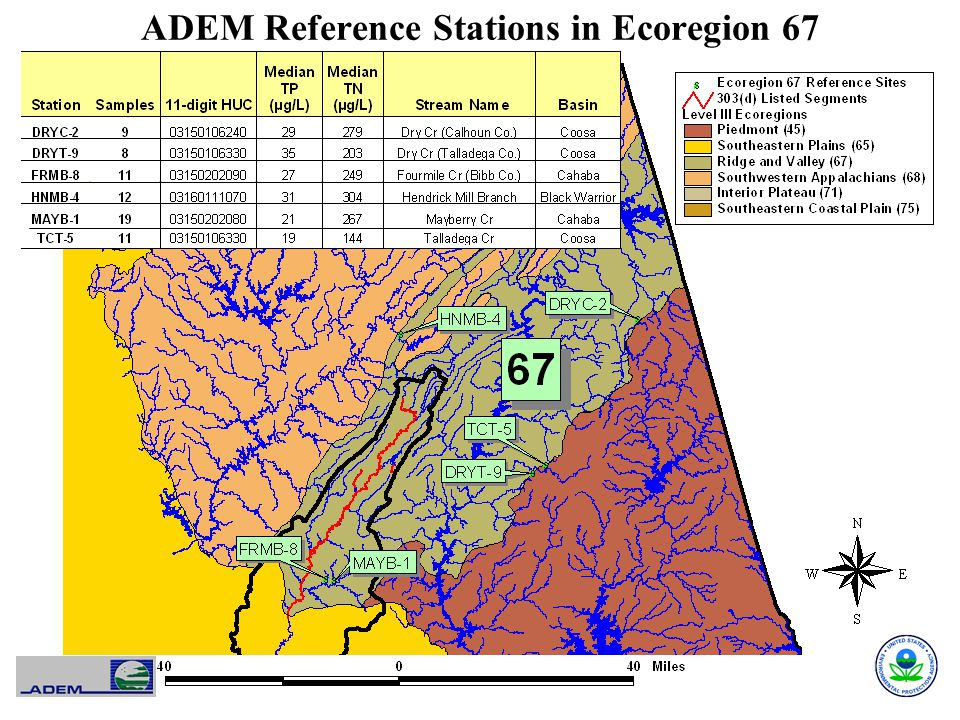 ADEM Reference Stations in Ecoregion 67
