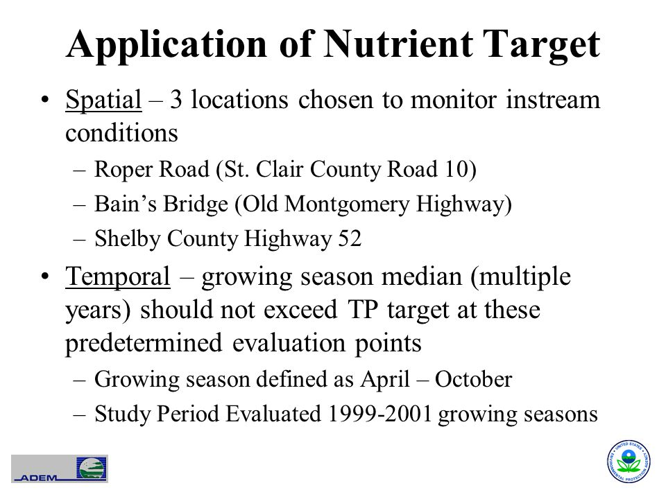 Application of Nutrient Target