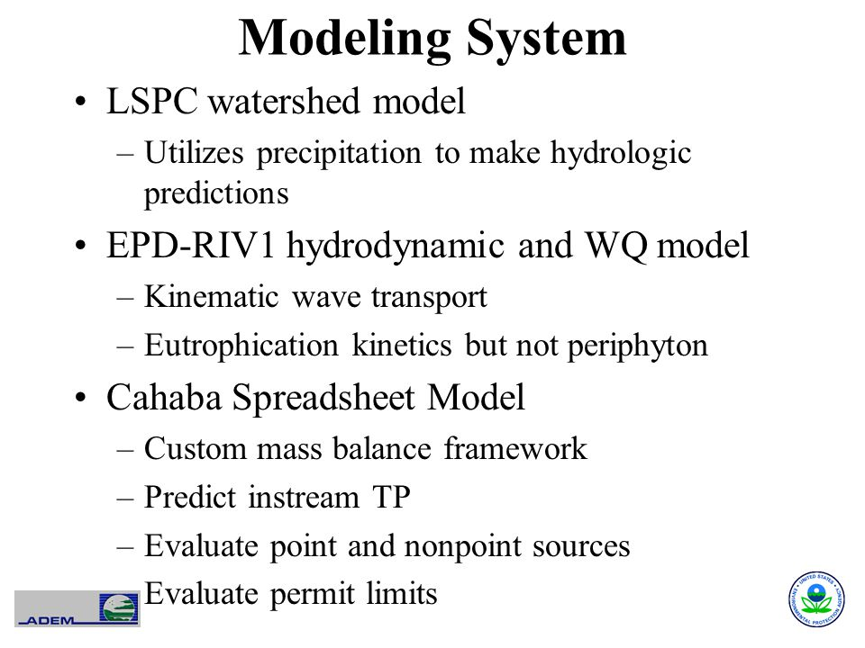 Modeling System LSPC watershed model