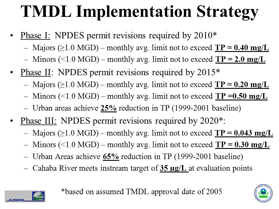 TMDL Implementation Strategy