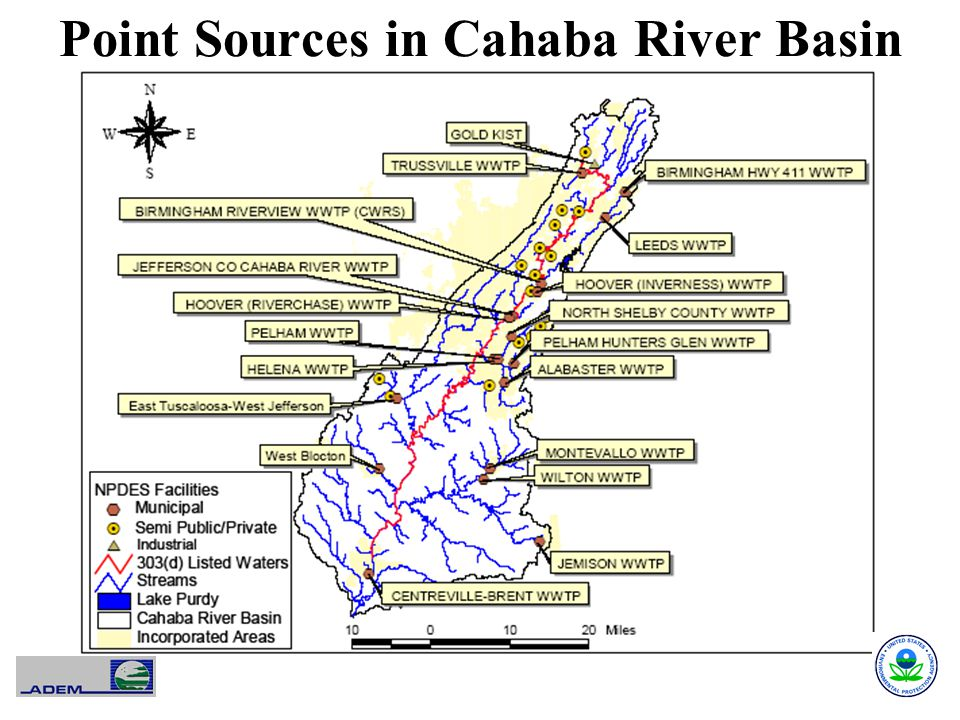 Point Sources in Cahaba River Basin