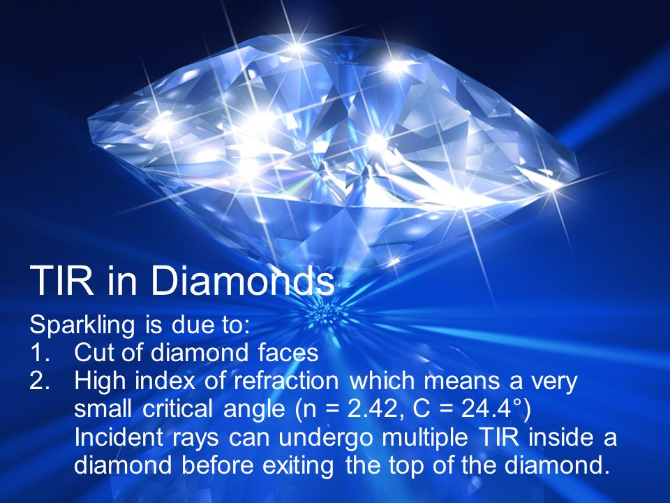 TIR in Diamonds Sparkling is due to: Cut of diamond faces