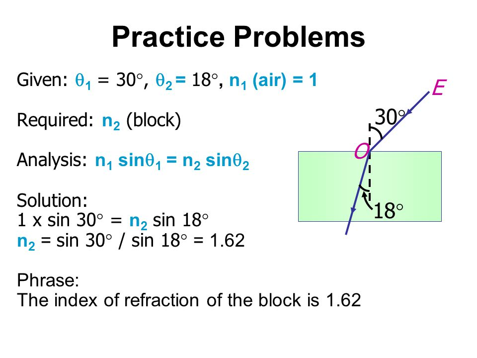Practice Problems E 30 O 18 Given: 1 = 30, 2 = 18, n1 (air) = 1