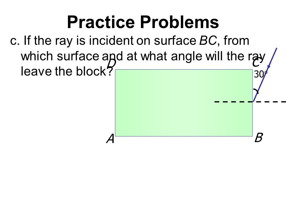 Practice Problems c. If the ray is incident on surface BC, from which surface and at what angle will the ray leave the block