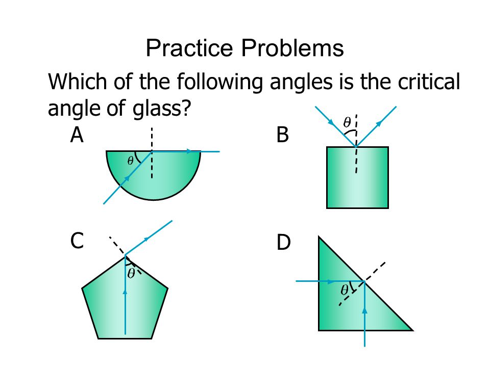 Practice Problems Which of the following angles is the critical angle of glass A B C D