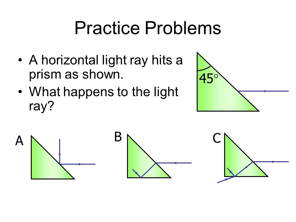 Practice Problems A horizontal light ray hits a prism as shown.