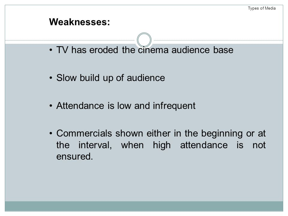 TV has eroded the cinema audience base Slow build up of audience