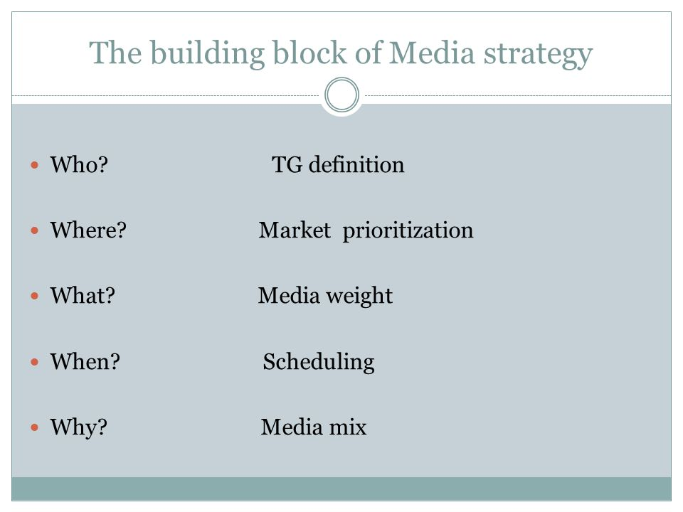 The building block of Media strategy