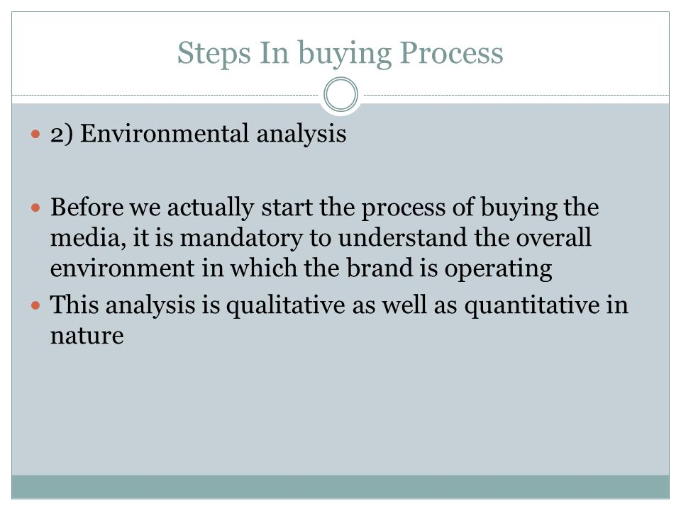 Steps In buying Process