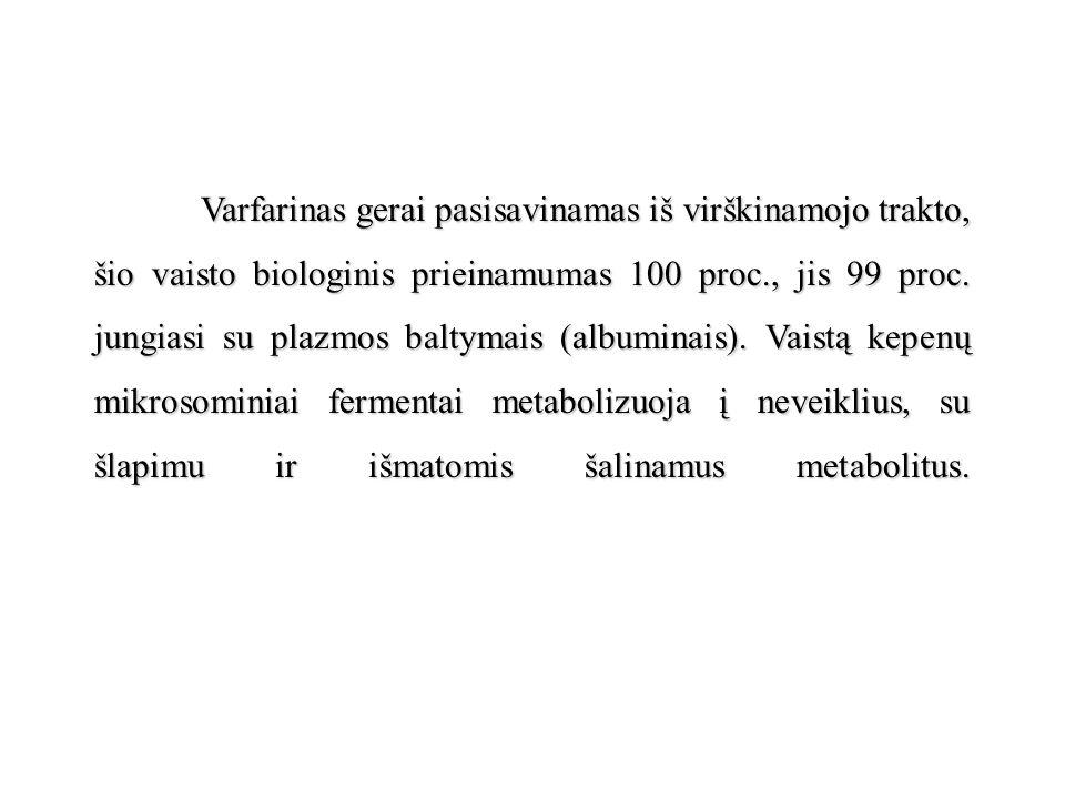 Varfarinas gerai pasisavinamas iš virškinamojo trakto, šio vaisto biologinis prieinamumas 100 proc., jis 99 proc.